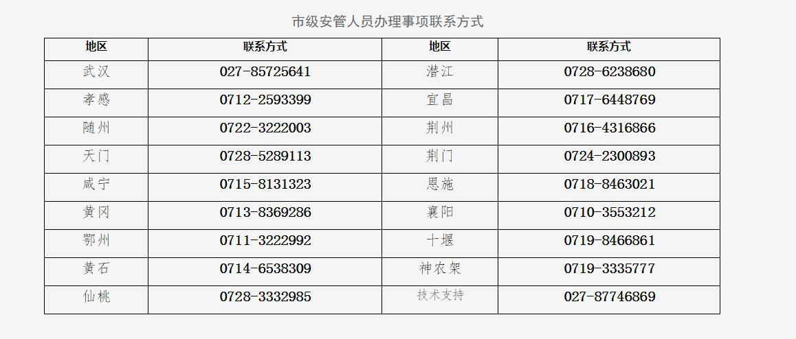阳东遥湖北安管人员安全员ABC办理事项提交资料