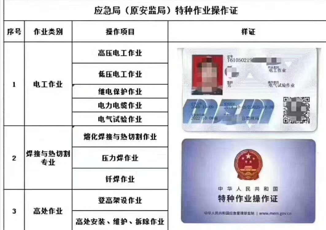 2021年湖北安监局特种工报名入口有哪些工种?阳东遥告诉你