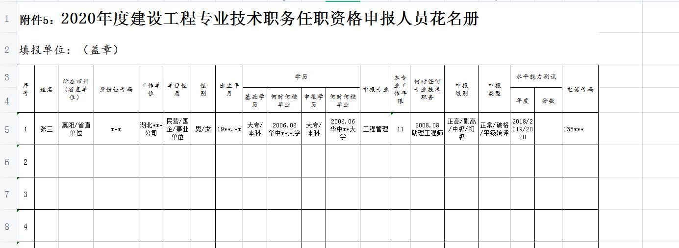 2021年武汉市工程师职称申报业绩材料该如何准备?